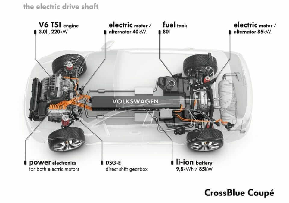 Volkswagen-CrossBlue_Coupe_Concept_2013_07