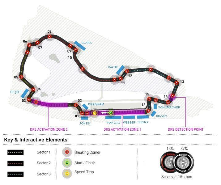 F1-2014-Melbourne-Track