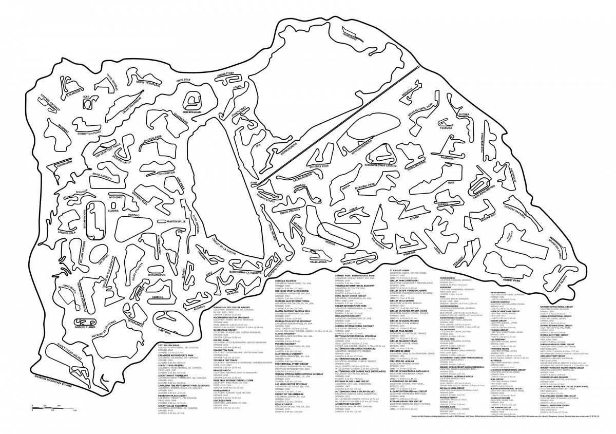 RaceTrack_Scale