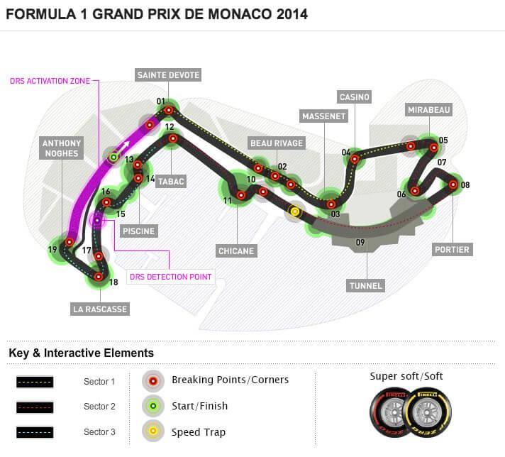 Monaco-2014-Track