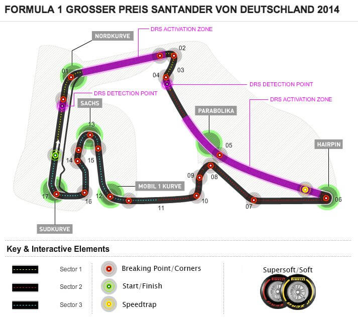 F1-2014-Germany-track