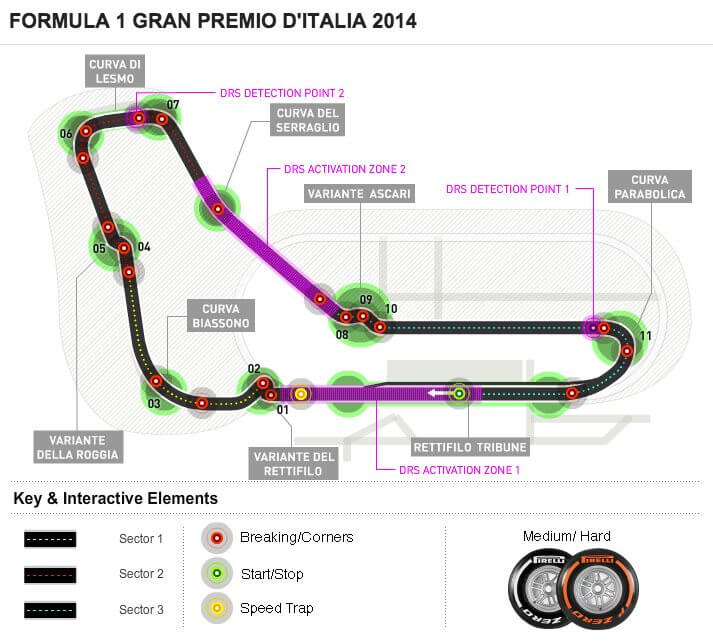 F1-2014-Monza-Track-Map