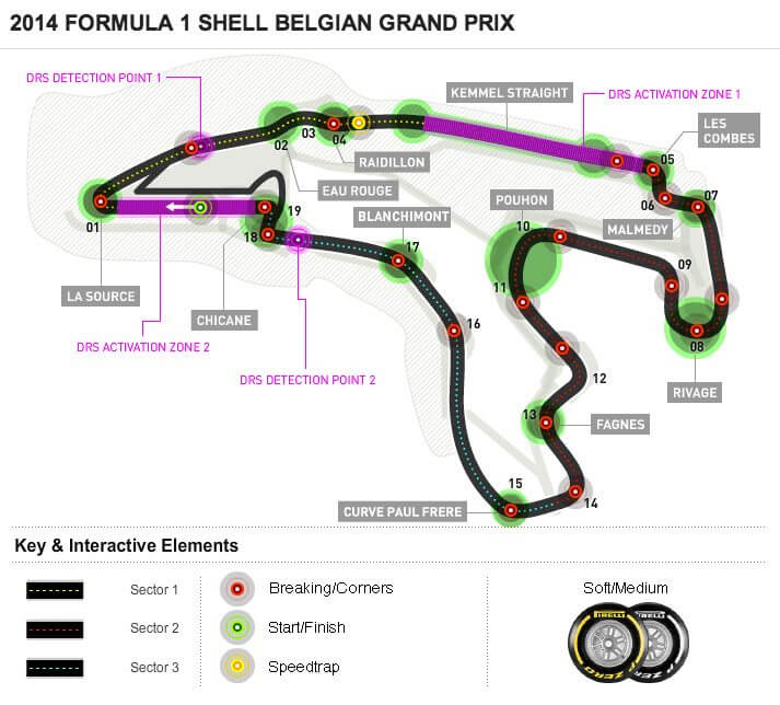 F1-2014-Spa-track-map-