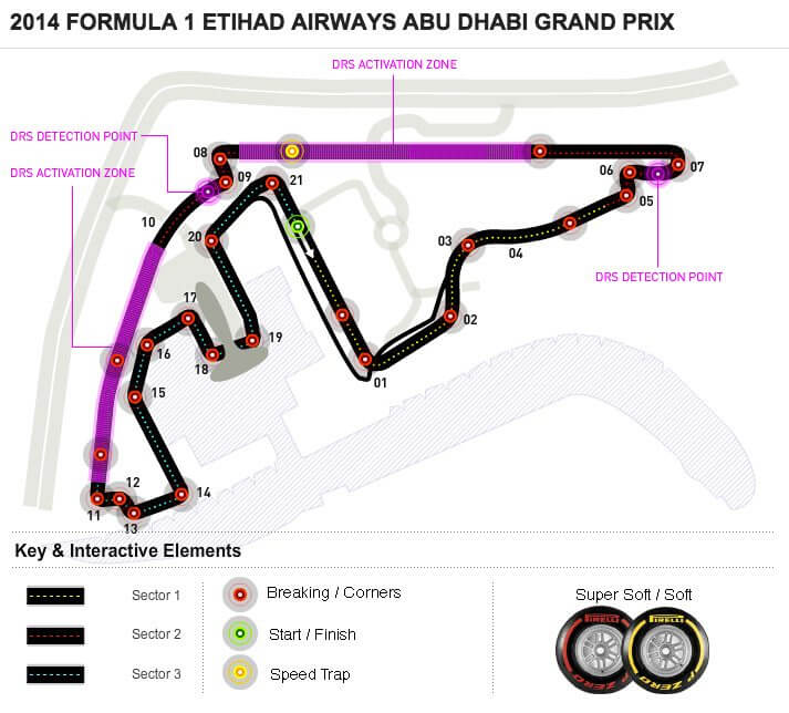 F1-2014-Abu-Dhabi-Map