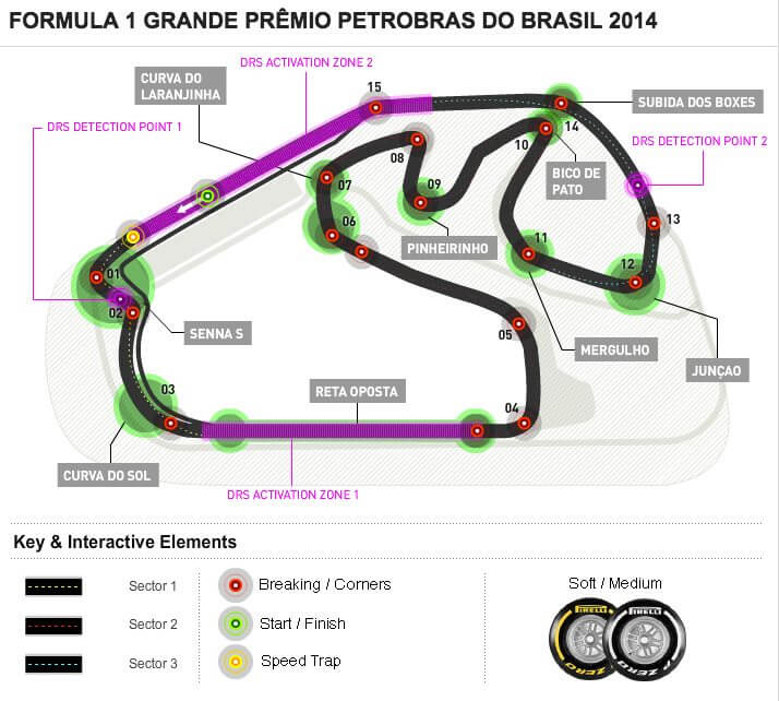 F1-2014-Interlagos-Map