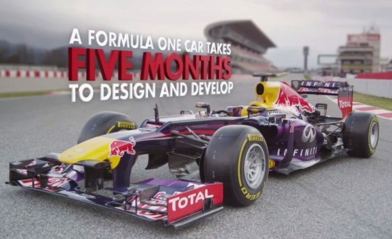 How To Make An F1 Car / DESIGN AND R&D / Part 1