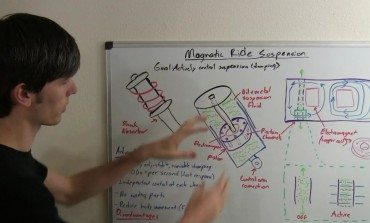 Active and Magnetic Ride Suspension - Engineering Explained