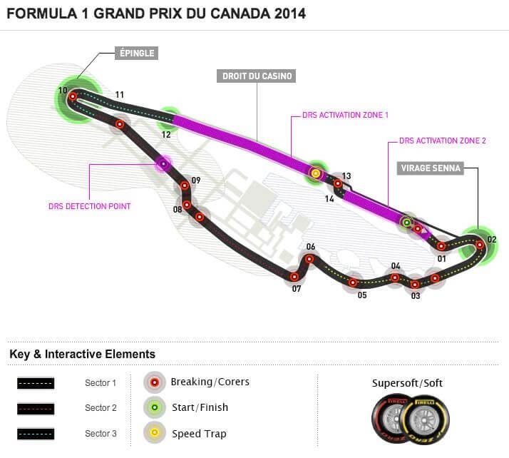 Canada-2014-Track