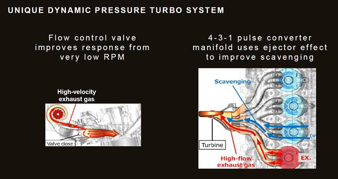 dynamic-pressure-turbo-mazda